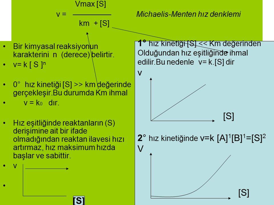 Vmax [S] v = ————— Michaelis-Menten hız denklemi km + [S]